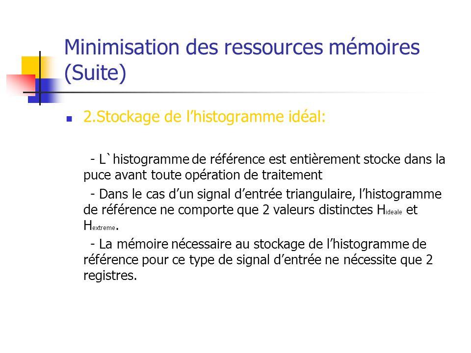 Minimisation des ressources mémoires (Suite) 2.Stockage de lhistogramme idéal: - L`histogramme de référence est entièrement stocke dans la puce avant