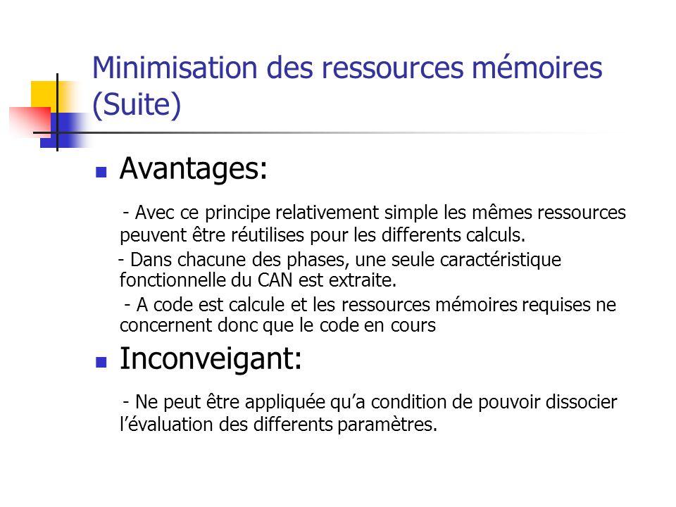 Minimisation des ressources mémoires (Suite) Avantages: - Avec ce principe relativement simple les mêmes ressources peuvent être réutilises pour les d