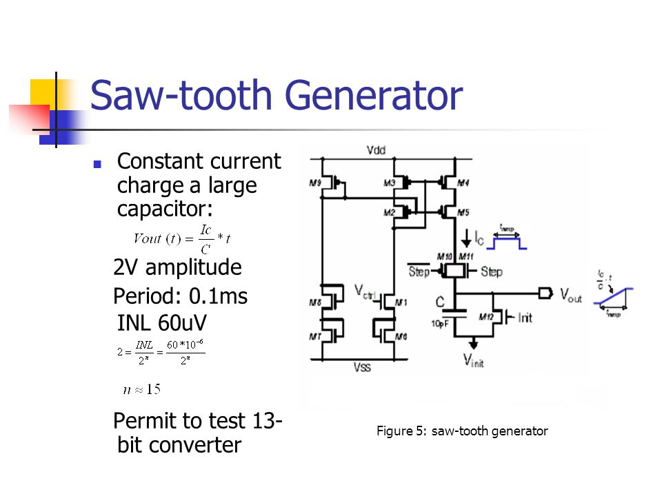 Saw-Tooth Generator (cont.) Calibrate circuit to adjust current and amplitude of saw-tooth signal Figure 6:calibration saw-tooth generator Figure 7: non-linearity on initial phase