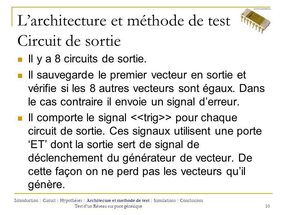 Larchitecture et méthode de test Circuit de sortie Il y a 8 circuits de sortie.