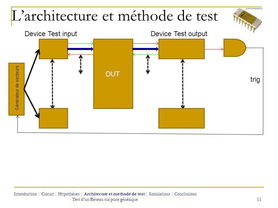 Larchitecture et méthode de test DUT trig Device Test inputDevice Test output Générateur de vecteurs 11 Introduction | Circuit | Hypothèses | Architec