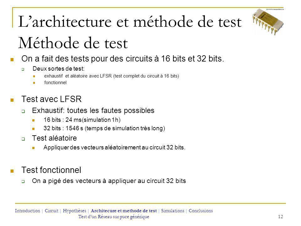 Larchitecture et méthode de test Méthode de test On a fait des tests pour des circuits à 16 bits et 32 bits.