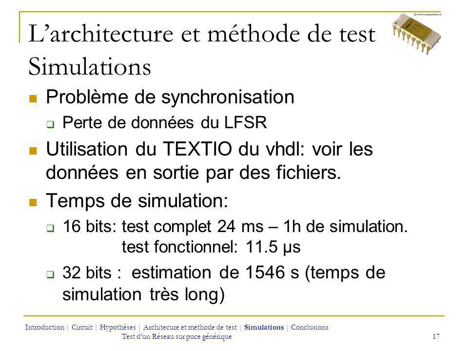 Larchitecture et méthode de test Simulations Problème de synchronisation Perte de données du LFSR Utilisation du TEXTIO du vhdl: voir les données en sortie par des fichiers.