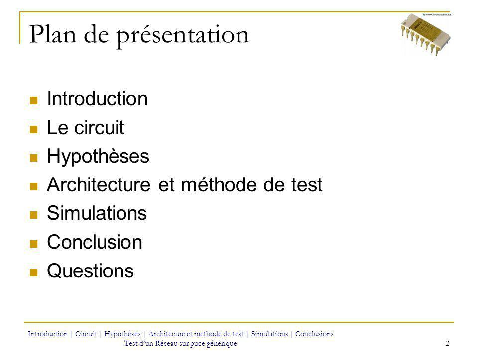 Plan de présentation Introduction Le circuit Hypothèses Architecture et méthode de test Simulations Conclusion Questions 2 Introduction | Circuit | Hy
