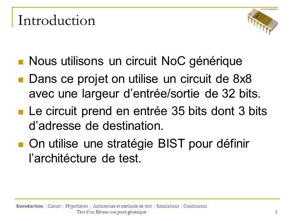 Le vecteur permet de detecter les fautes dadressage 11001…011AAA 1AAAX AAA AAA 1AAAX AAA CIRCUIT SOUS TEST 1AAAX CIRCUIT DE SORTIE N Verification AAA = Adresse(N) CIRCUIT DENTRÉE COMPTE 8 VECTEURS Phase 1 du test fonctionnel Larchitecture et méthode de test 14 Introduction | Circuit | Hypothèses | Architecure et methode de test | Simulations | Conclusions Test dun Réseau sur puce générique