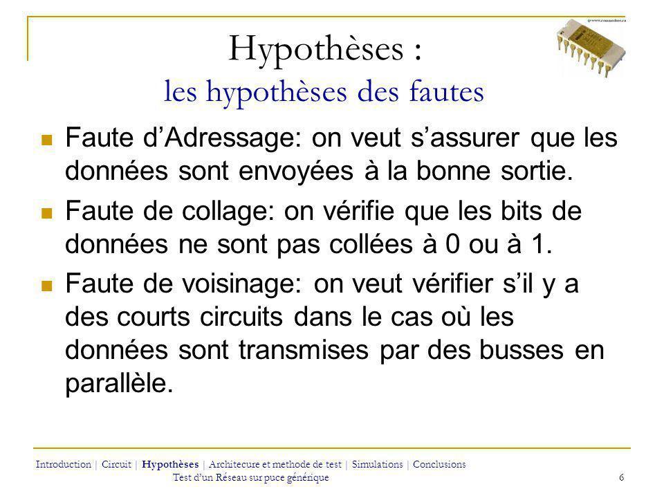 Hypothèses : les hypothèses des fautes Faute dAdressage: on veut sassurer que les données sont envoyées à la bonne sortie.