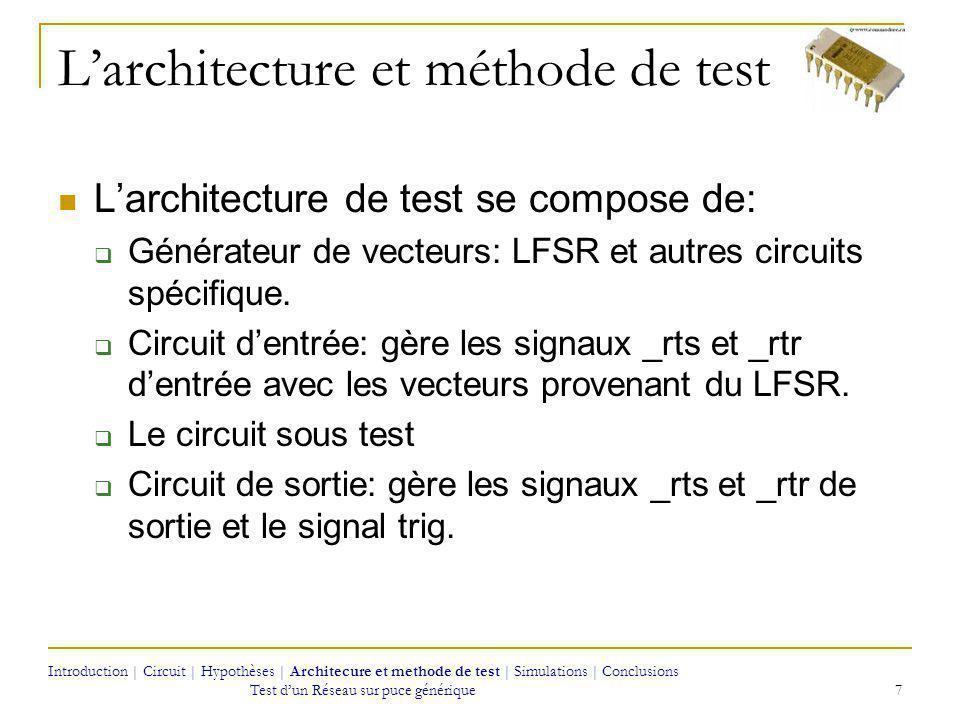 Larchitecture et méthode de test Générateur de vecteurs Le LFSR: Afin de vérifier la correspondance exacte des destinations des vecteurs, on copie les trois deniers bits(LSB) au début du vecteur.