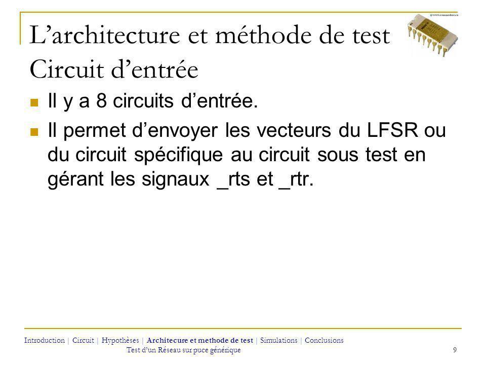 Larchitecture et méthode de test Circuit dentrée Il y a 8 circuits dentrée.