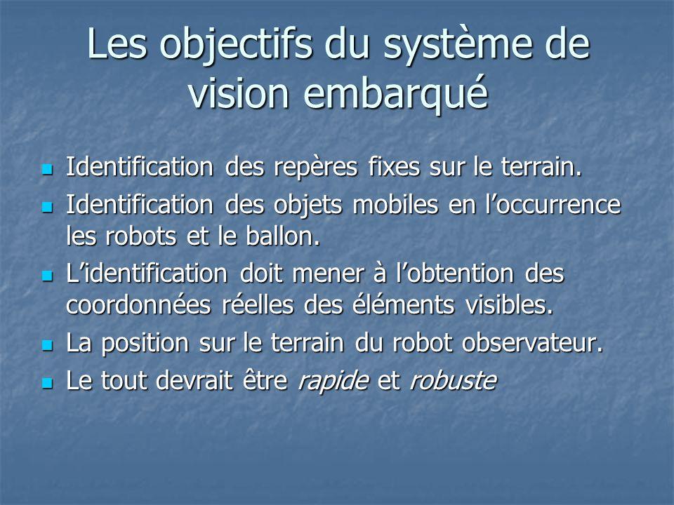 Les objectifs du système de vision embarqué Identification des repères fixes sur le terrain.