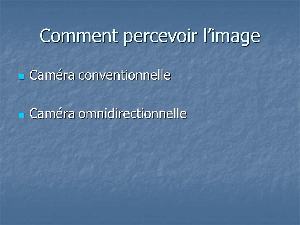 Comment percevoir limage Caméra conventionnelle Caméra conventionnelle Caméra omnidirectionnelle Caméra omnidirectionnelle
