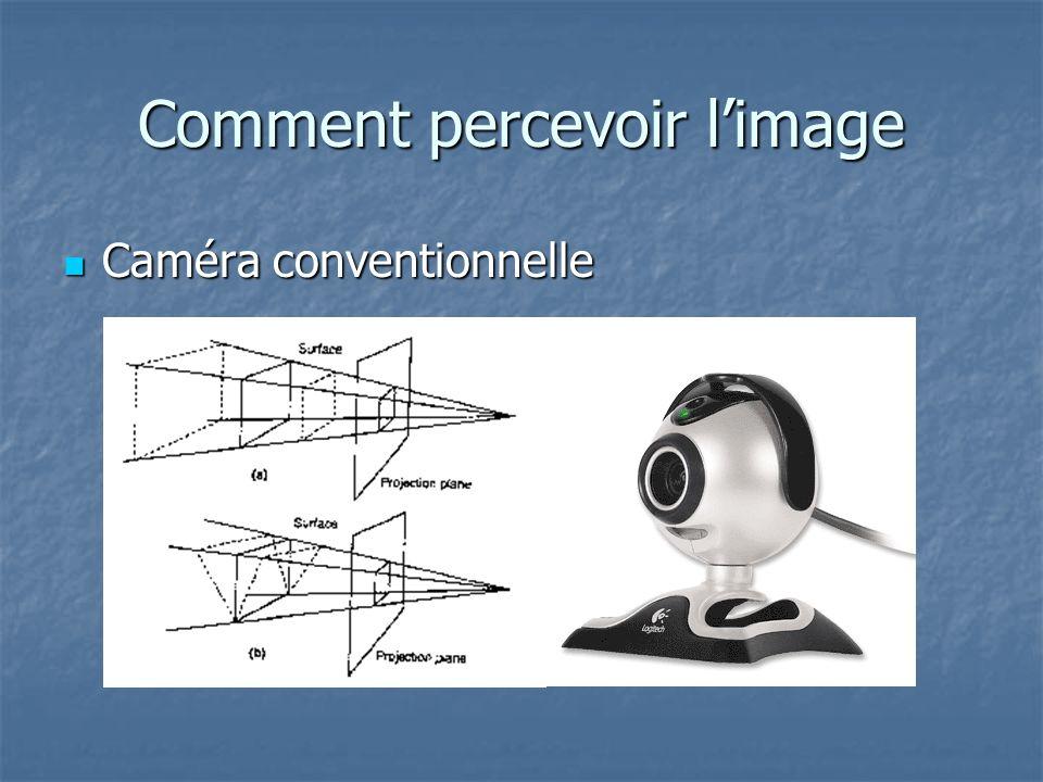 Comment percevoir limage Caméra conventionnelle Caméra conventionnelle Avantages Simple, peu coûteux et aucune déformation de la forme ou la taille apparente dun objet.