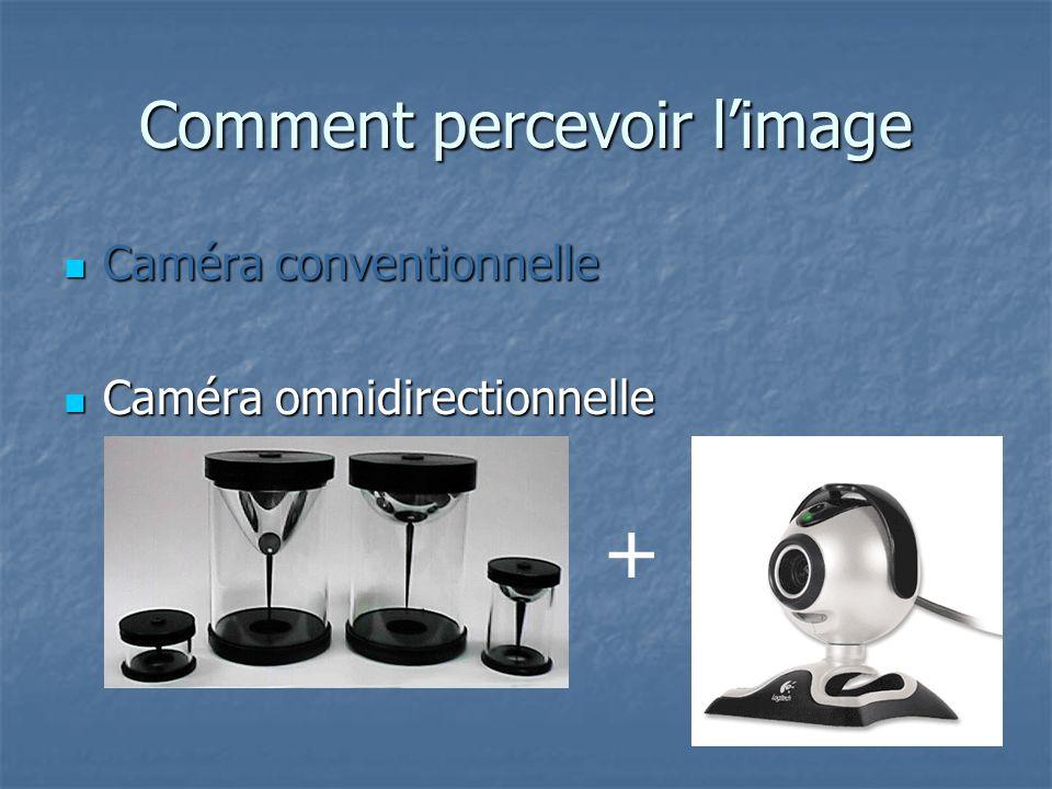 Comment percevoir limage Caméra conventionnelle Caméra conventionnelle Caméra omnidirectionnelle Caméra omnidirectionnelle +