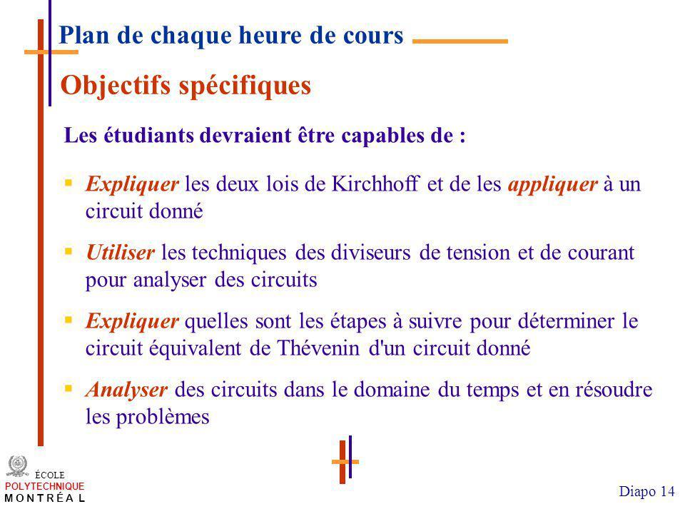 /atelier charge cours/plan de cours 14 ÉCOLE POLYTECHNIQUE M O N T R É A L Diapo 14 Objectifs spécifiques Expliquer les deux lois de Kirchhoff et de l