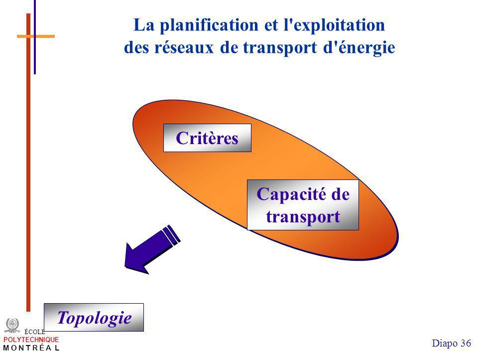 /atelier charge cours/plan de cours 36 ÉCOLE POLYTECHNIQUE M O N T R É A L Diapo 36 La planification et l'exploitation des réseaux de transport d'éner