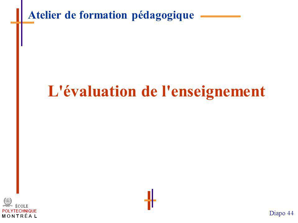 /atelier charge cours/plan de cours 44 ÉCOLE POLYTECHNIQUE M O N T R É A L Diapo 44 Atelier de formation pédagogique L'évaluation de l'enseignement