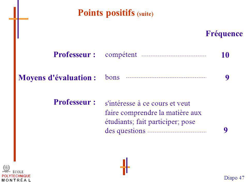 /atelier charge cours/plan de cours 47 ÉCOLE POLYTECHNIQUE M O N T R É A L Diapo 47 Professeur : compétent Moyens d'évaluation : bons Professeur : s'i