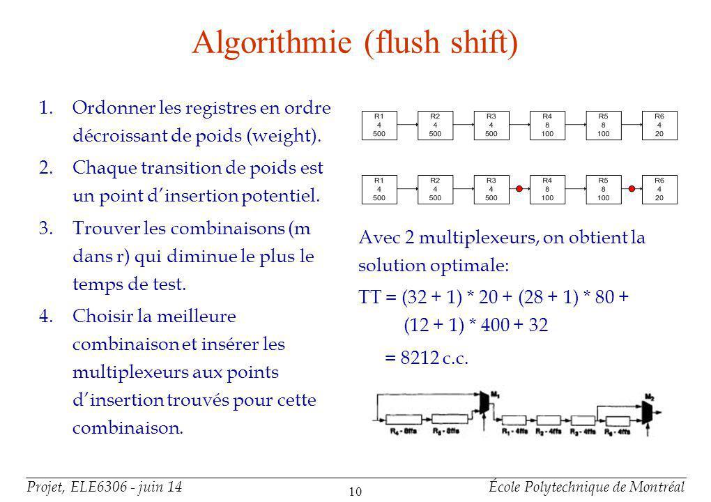 Projet, ELE6306 - juin 14École Polytechnique de Montréal 10 Algorithmie (flush shift) 1.Ordonner les registres en ordre décroissant de poids (weight).