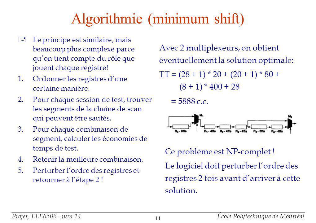 Projet, ELE6306 - juin 14École Polytechnique de Montréal 11 Algorithmie (minimum shift) +Le principe est similaire, mais beaucoup plus complexe parce quon tient compte du rôle que jouent chaque registre.
