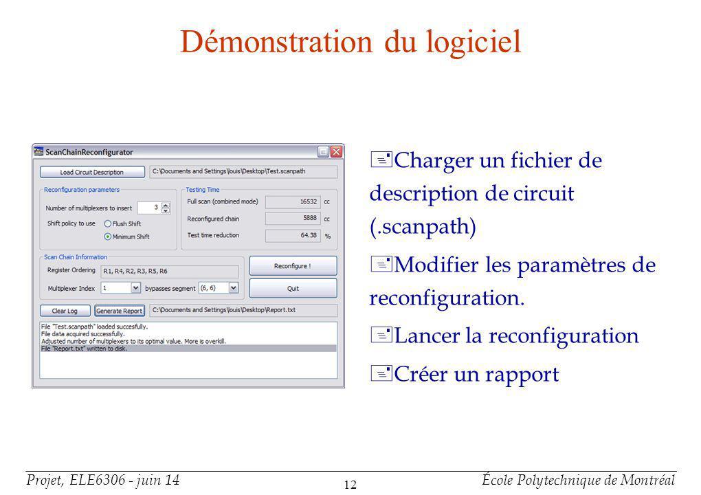 Projet, ELE6306 - juin 14École Polytechnique de Montréal 12 Démonstration du logiciel +Charger un fichier de description de circuit (.scanpath) +Modifier les paramètres de reconfiguration.