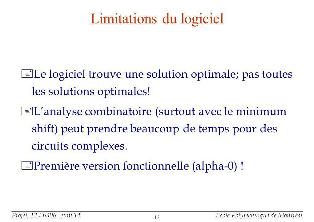 Projet, ELE6306 - juin 14École Polytechnique de Montréal 13 Limitations du logiciel +Le logiciel trouve une solution optimale; pas toutes les solutions optimales.
