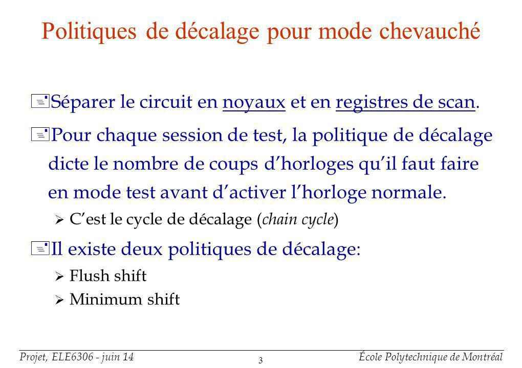 Projet, ELE6306 - juin 14École Polytechnique de Montréal 3 Politiques de décalage pour mode chevauché +Séparer le circuit en noyaux et en registres de scan.