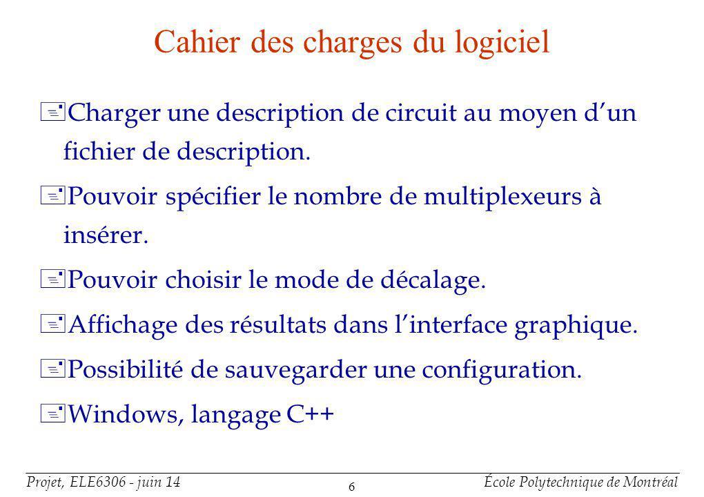 Projet, ELE6306 - juin 14École Polytechnique de Montréal 6 Cahier des charges du logiciel +Charger une description de circuit au moyen dun fichier de description.