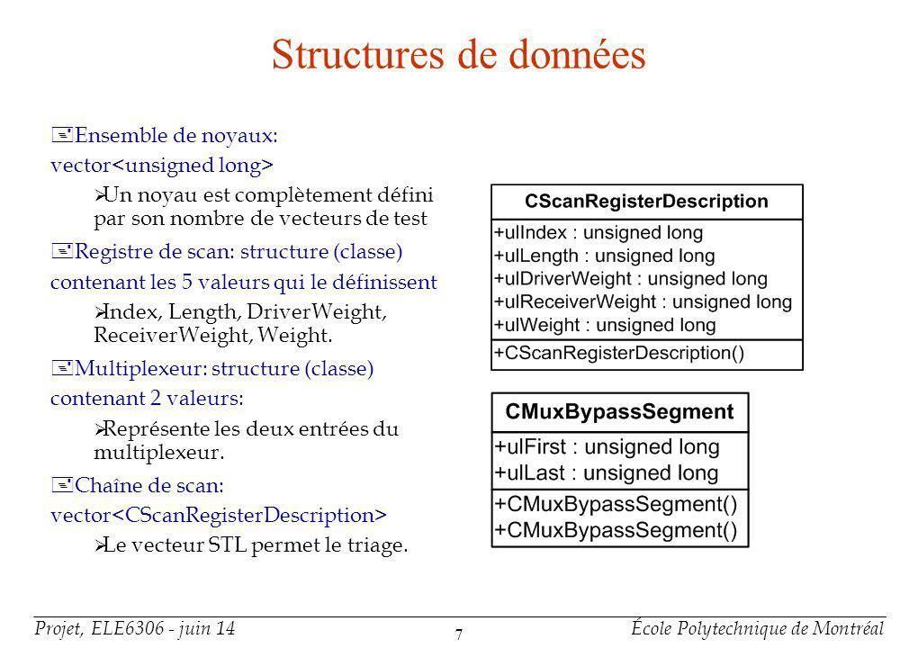 Projet, ELE6306 - juin 14École Polytechnique de Montréal 7 Structures de données +Ensemble de noyaux: vector Un noyau est complètement défini par son nombre de vecteurs de test +Registre de scan: structure (classe) contenant les 5 valeurs qui le définissent Index, Length, DriverWeight, ReceiverWeight, Weight.