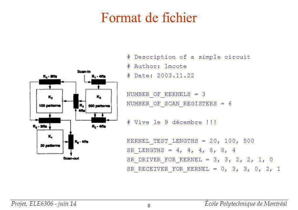 Projet, ELE6306 - juin 14École Polytechnique de Montréal 8 Format de fichier # Description of a simple circuit # Author: lmcote # Date: 2003.11.22 NUMBER_OF_KERNELS = 3 NUMBER_OF_SCAN_REGISTERS = 6 # Vive le 9 décembre !!.