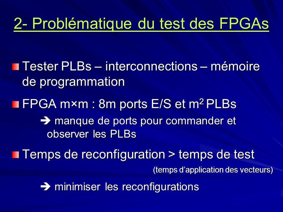 2- Problématique du test des FPGAs Tester PLBs – interconnections – mémoire de programmation FPGA m×m : 8m ports E/S et m 2 PLBs manque de ports pour