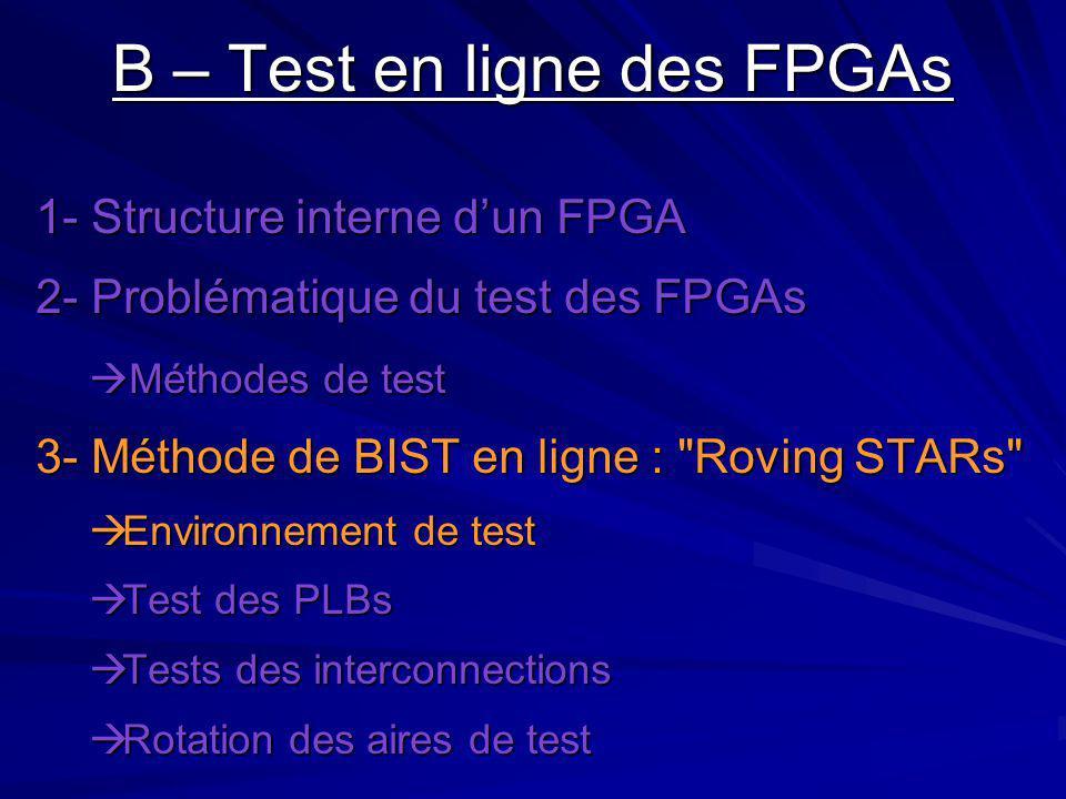 B – Test en ligne des FPGAs 1- Structure interne dun FPGA 2- Problématique du test des FPGAs Méthodes de test Méthodes de test 3- Méthode de BIST en l