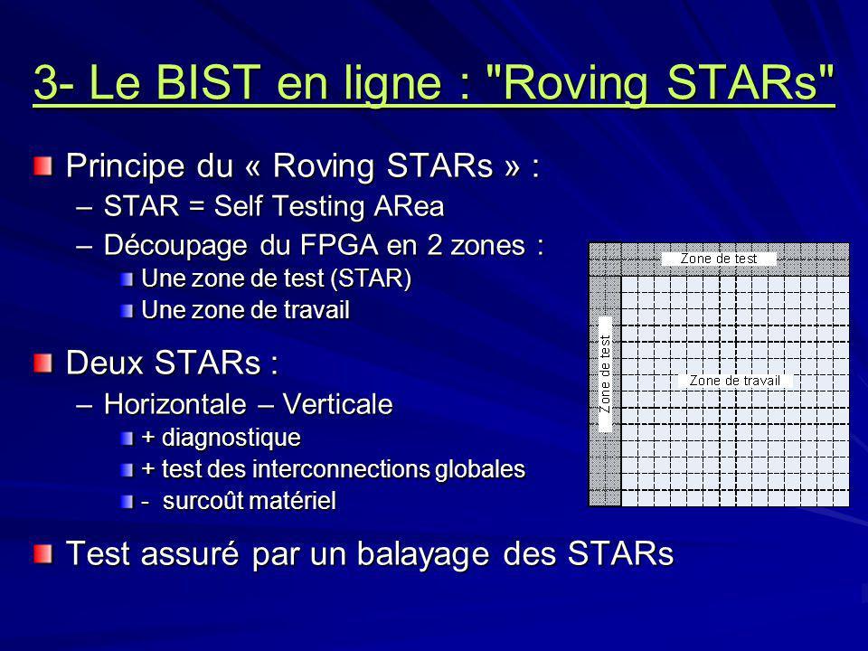 3- Le BIST en ligne :