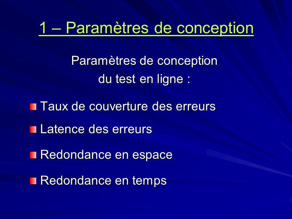 1 – Paramètres de conception Paramètres de conception du test en ligne : Taux de couverture des erreurs Latence des erreurs Redondance en espace Redon