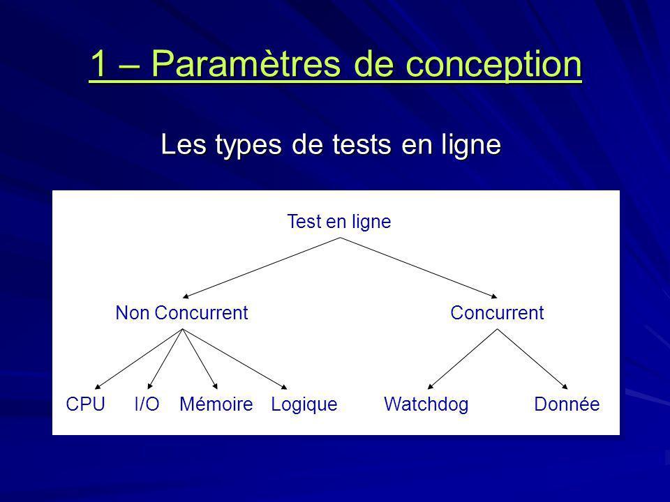 1 – Paramètres de conception Les types de tests en ligne Test en ligne ConcurrentNon Concurrent CPUMémoireI/OLogiqueWatchdogDonnée