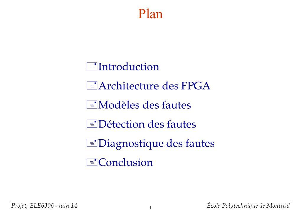 Projet, ELE6306 - juin 14École Polytechnique de Montréal 2 Architecture FPGA (Xlinx) Bloc Logique Matrices de Routage IO Mux CLB (Bloc Logique Programmable) I/O Ports Segments de Line
