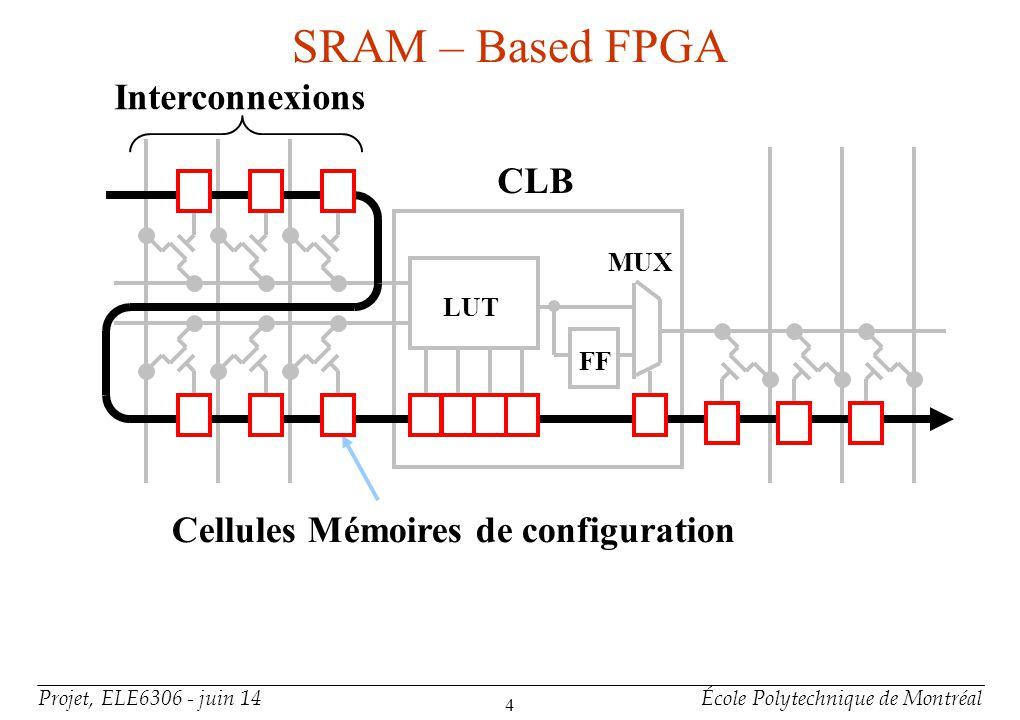 Projet, ELE6306 - juin 14École Polytechnique de Montréal 5 Modèle de fautes +Modèles des fautes ( cellules logiques et interconnexions ) Fautes de Collages (Stuck Ats) Stuck-Open Fautes de circuits ouverts Bridgings Fautes de court-circuit
