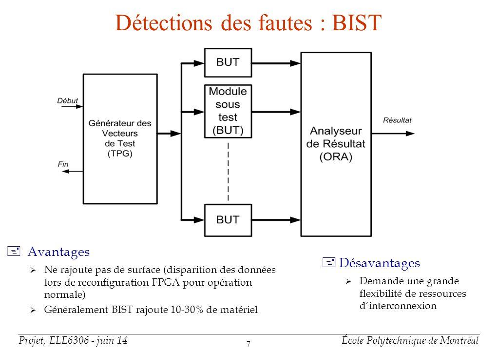 Projet, ELE6306 - juin 14École Polytechnique de Montréal 18 Diagnostique des fautes : BIST Amélioré - 1