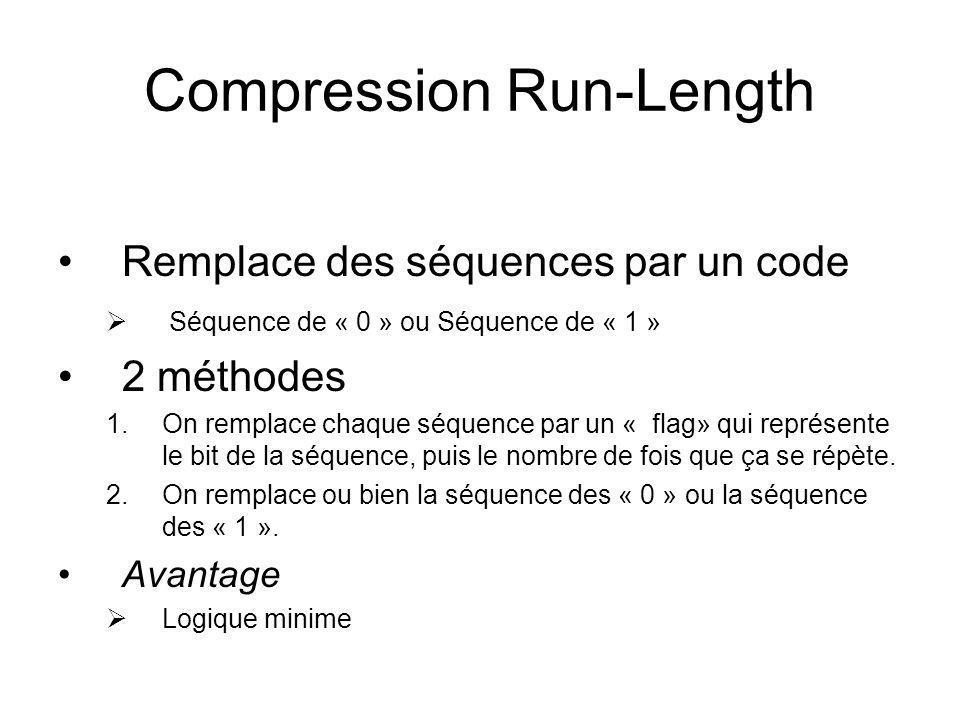 Compression Run-Length Remplace des séquences par un code Séquence de « 0 » ou Séquence de « 1 » 2 méthodes 1.On remplace chaque séquence par un « fla
