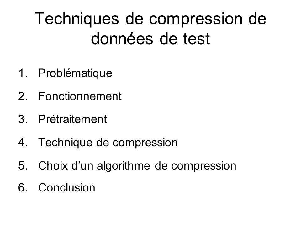 Techniques de compression de données de test 1.Problématique 2.Fonctionnement 3.Prétraitement 4.Technique de compression 5.Choix dun algorithme de com