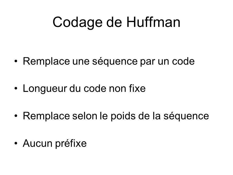 Codage de Huffman Remplace une séquence par un code Longueur du code non fixe Remplace selon le poids de la séquence Aucun préfixe