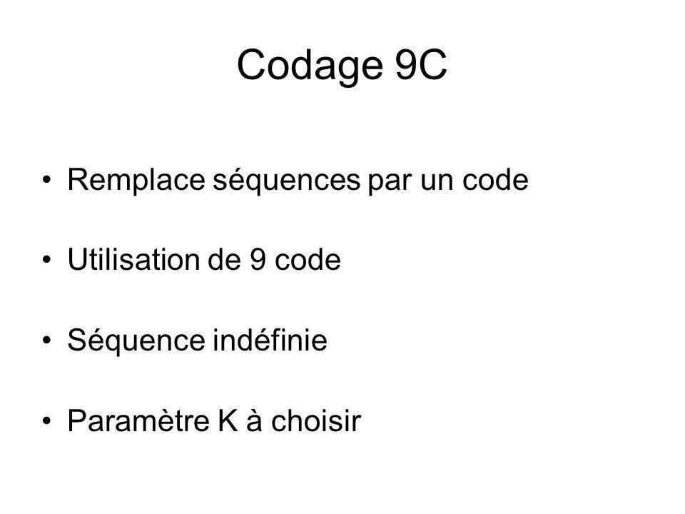 Codage 9C Remplace séquences par un code Utilisation de 9 code Séquence indéfinie Paramètre K à choisir