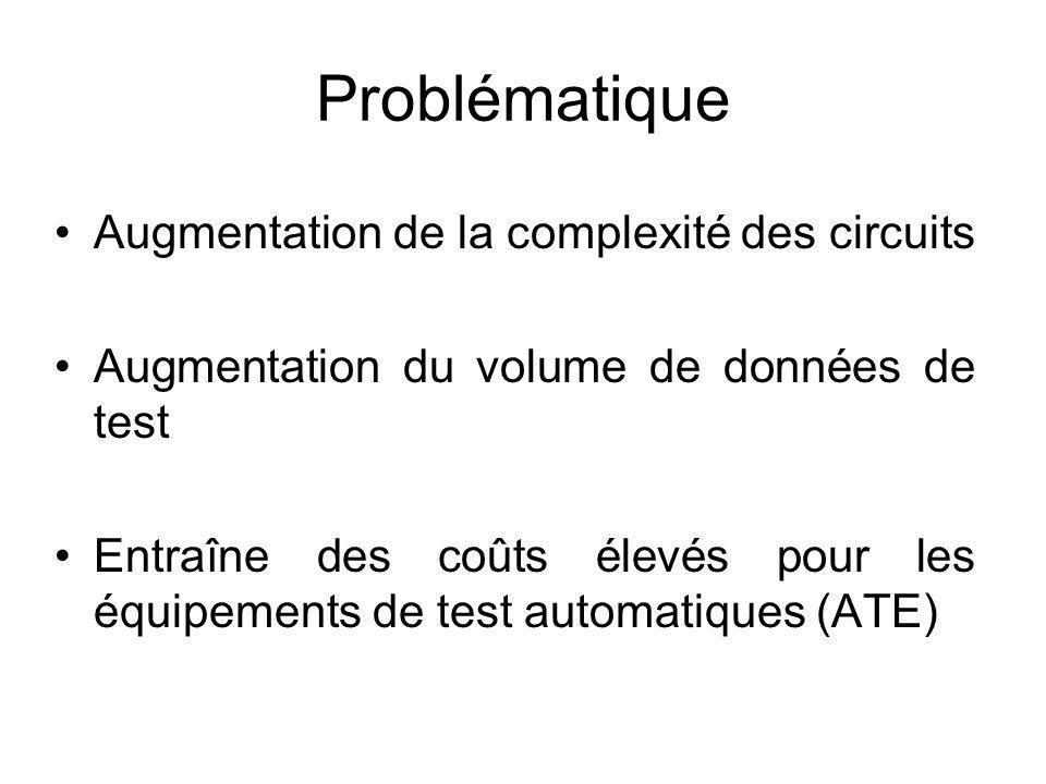 Problématique Augmentation de la complexité des circuits Augmentation du volume de données de test Entraîne des coûts élevés pour les équipements de t