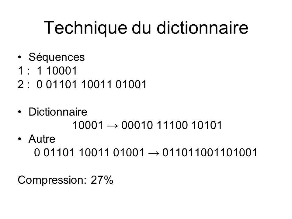 Technique du dictionnaire Séquences 1 : 1 10001 2 : 0 01101 10011 01001 Dictionnaire 10001 00010 11100 10101 Autre 0 01101 10011 01001 011011001101001