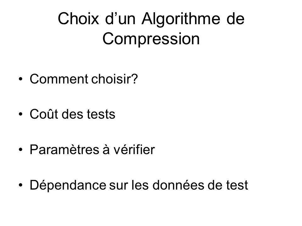 Choix dun Algorithme de Compression Comment choisir? Coût des tests Paramètres à vérifier Dépendance sur les données de test