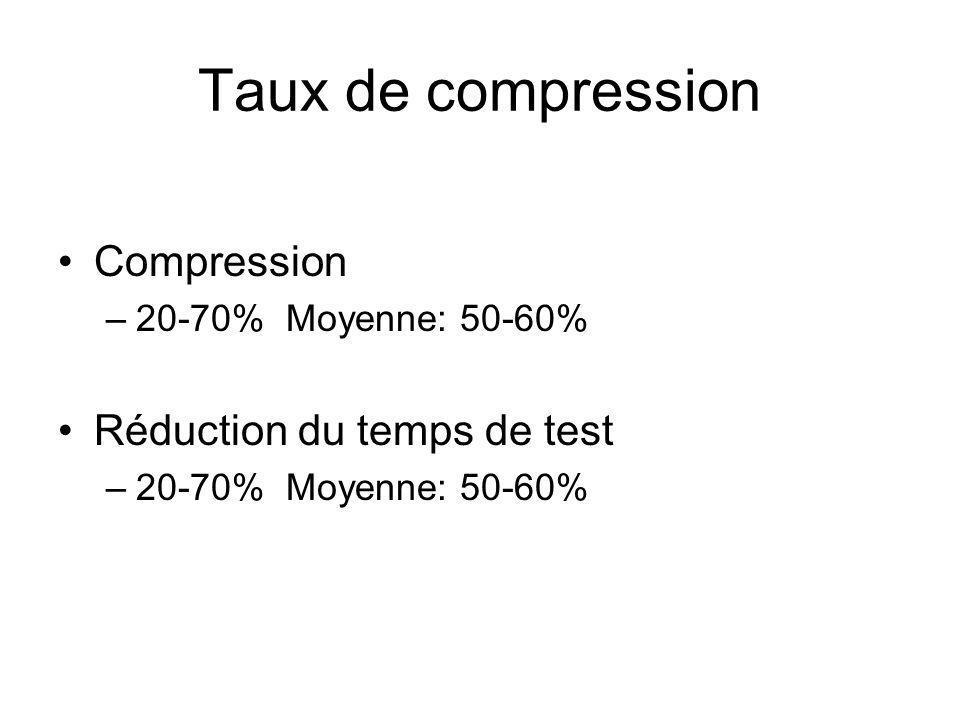 Taux de compression Compression –20-70% Moyenne: 50-60% Réduction du temps de test –20-70% Moyenne: 50-60%