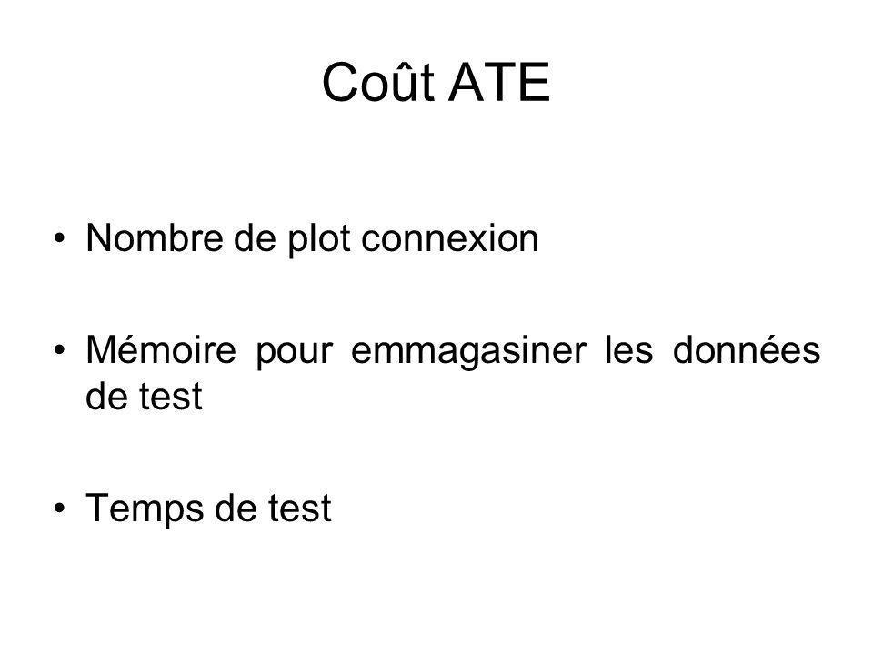 Coût ATE Nombre de plot connexion Mémoire pour emmagasiner les données de test Temps de test