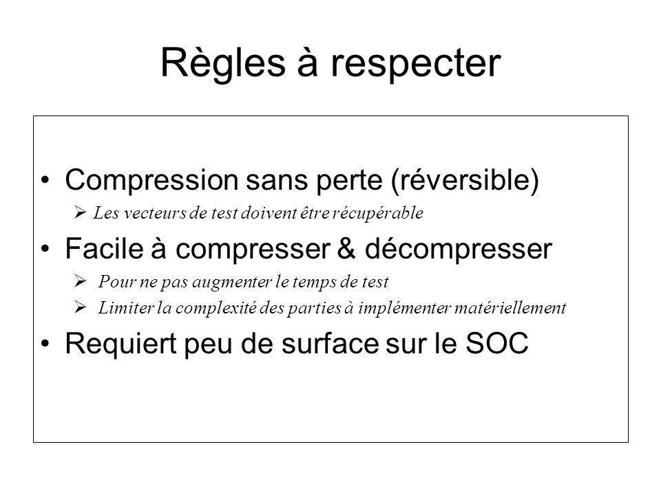 Règles à respecter Compression sans perte (réversible) Les vecteurs de test doivent être récupérable Facile à compresser & décompresser Pour ne pas au