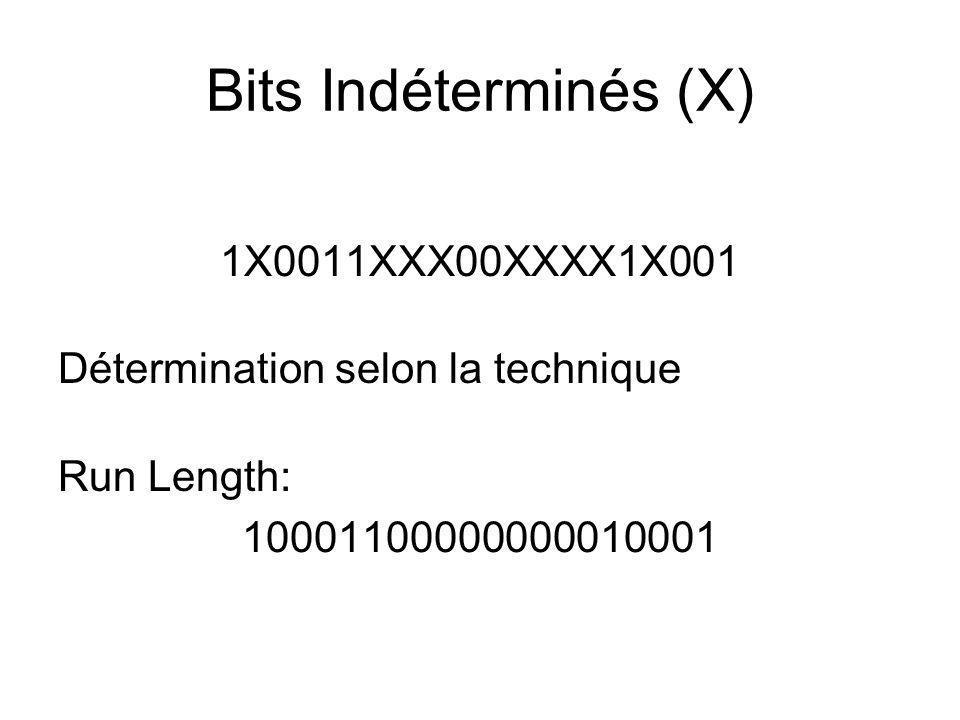 Bits Indéterminés (X) 1X0011XXX00XXXX1X001 Détermination selon la technique Run Length: 10001100000000010001