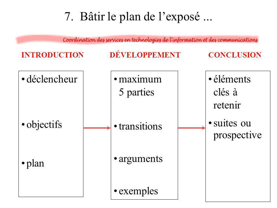 déclencheur objectifs plan INTRODUCTION maximum 5 parties transitions arguments exemples DÉVELOPPEMENT éléments clés à retenir suites ou prospective C