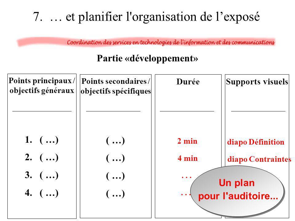 7. … et planifier l'organisation de lexposé Partie «développement» Points principaux / objectifs généraux 1. ( …) 2. ( …) 3. ( …) 4. ( …) Points secon