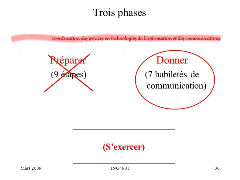 Préparer (9 étapes) Donner (7 habiletés de communication) Trois phases (S'exercer) Mars 200930ING4901